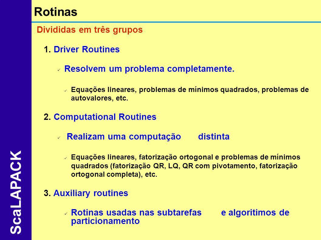 Divididas em três grupos 1. Driver Routines Resolvem um problema completamente. Equações lineares, problemas de mínimos quadrados, problemas de autova