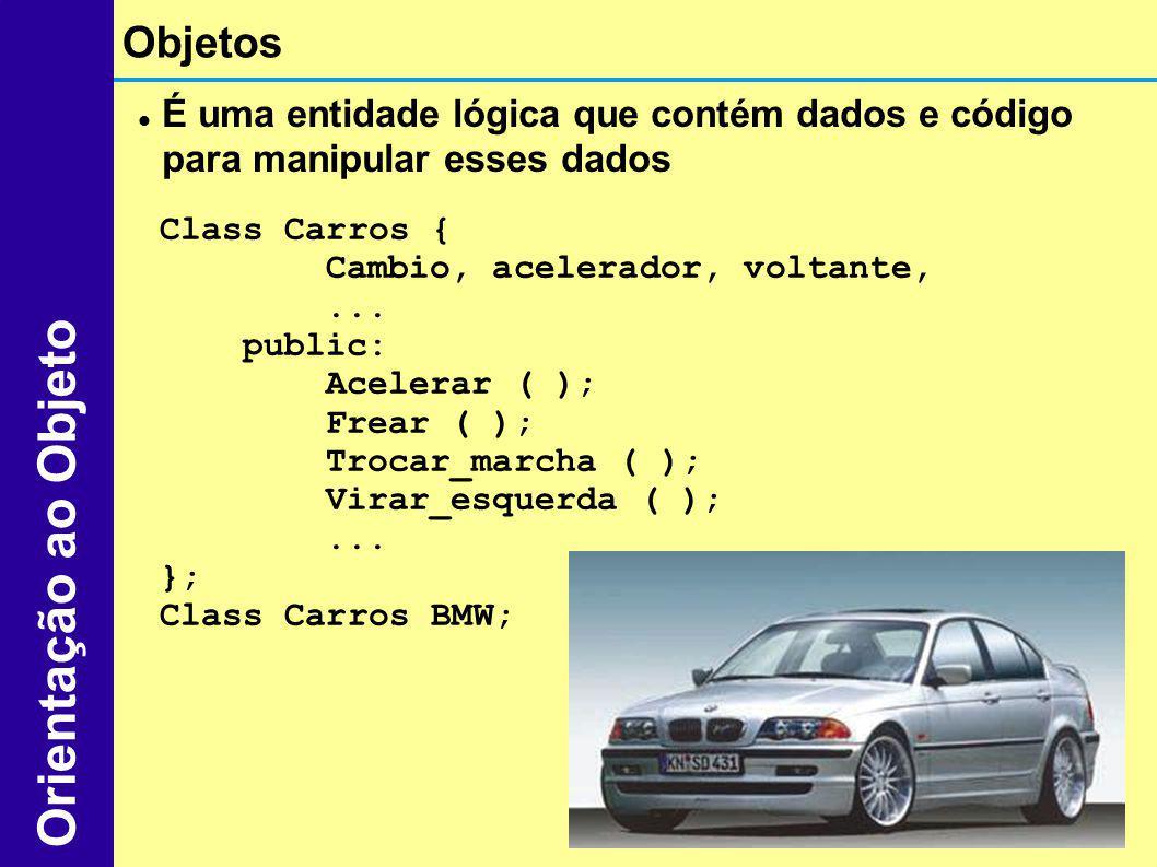 É uma entidade lógica que contém dados e código para manipular esses dados Objetos Orientação ao Objeto Class Carros { Cambio, acelerador, voltante,..