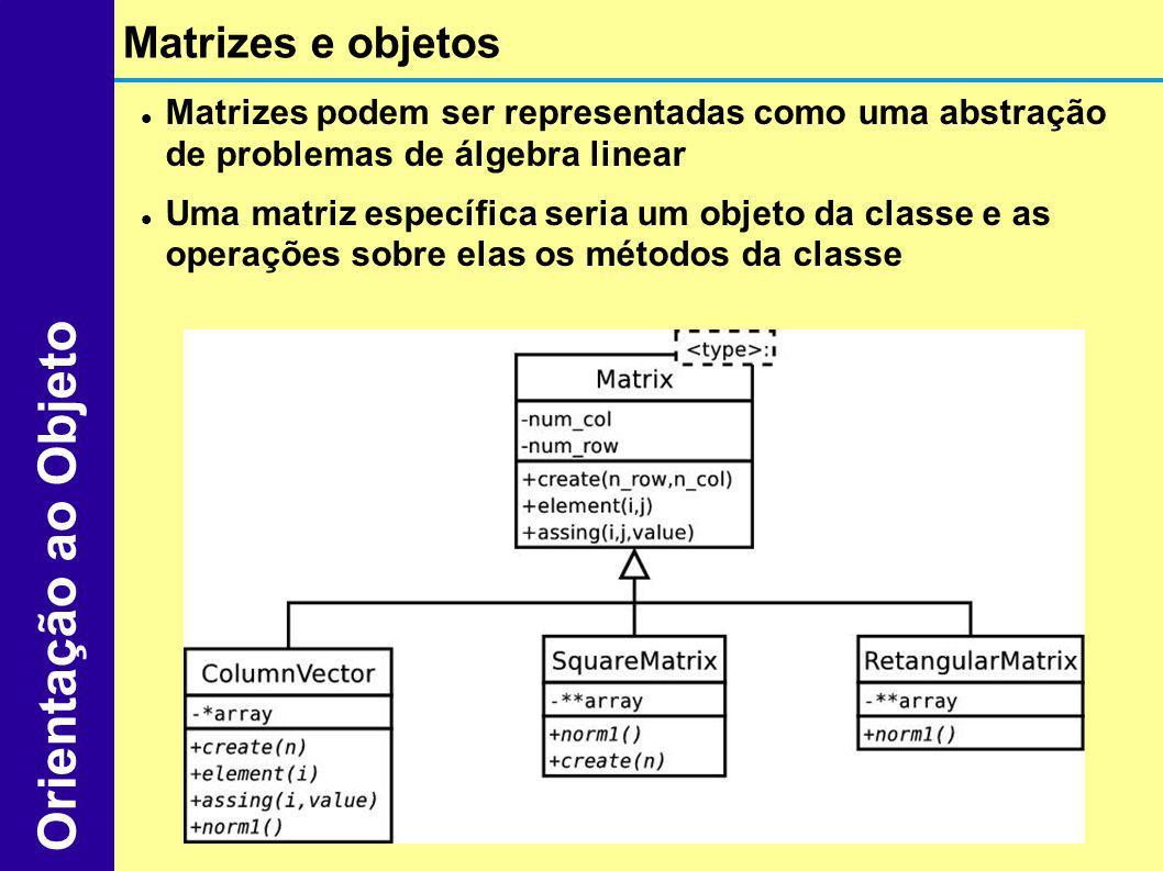 Matrizes podem ser representadas como uma abstração de problemas de álgebra linear Uma matriz específica seria um objeto da classe e as operações sobr