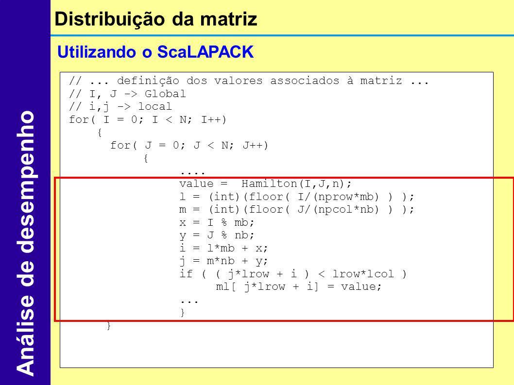 Distribuição da matriz Análise de desempenho Utilizando o ScaLAPACK //... definição dos valores associados à matriz... // I, J -> Global // i,j -> loc