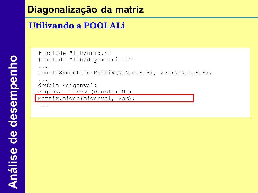 Diagonalização da matriz Análise de desempenho Utilizando a POOLALi #include