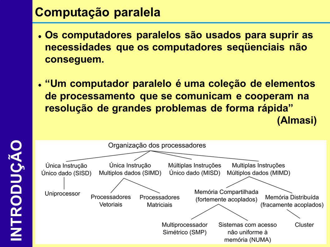 Grupo de computadores completos interconectados com sistema operacional distribuído Oferecem Escalabilidade absoluta Escalabilidade incremental Alta disponibilidade Melhor relação custo desempenho Clusters INTRODUÇÃO