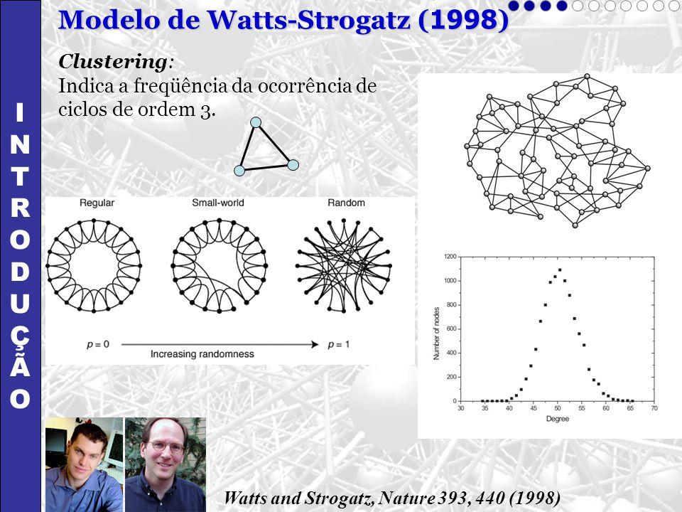 Watts and Strogatz, Nature 393, 440 (1998) Clustering: Indica a freqüência da ocorrência de ciclos de ordem 3. INTRODUÇÃOINTRODUÇÃO Modelo de Watts-St