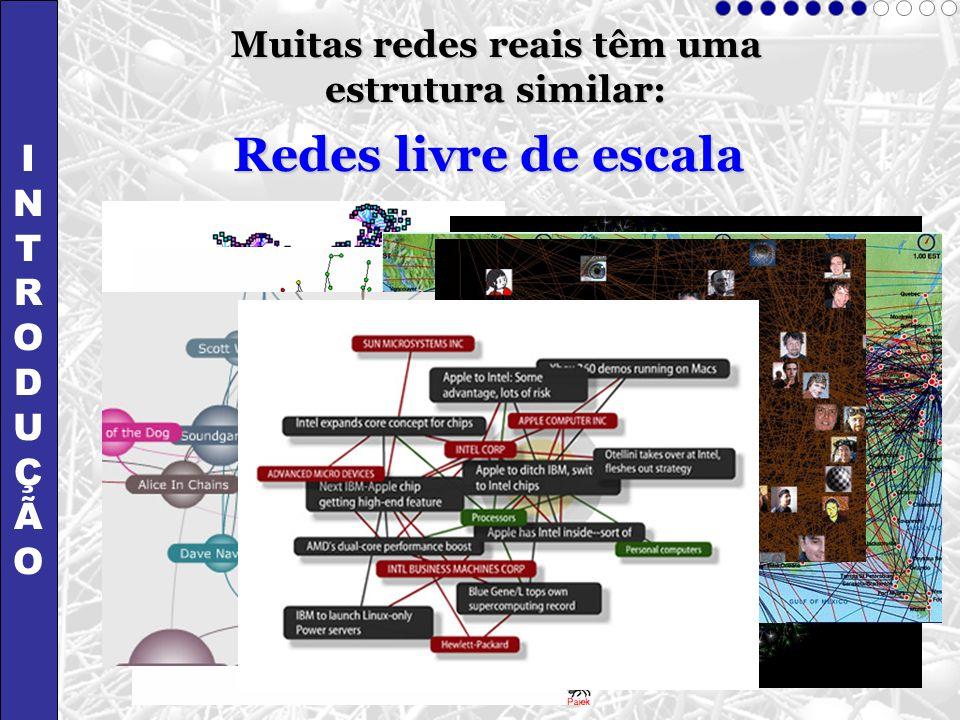 Muitas redes reais têm uma estrutura similar: Redes livre de escala INTRODUÇÃOINTRODUÇÃO