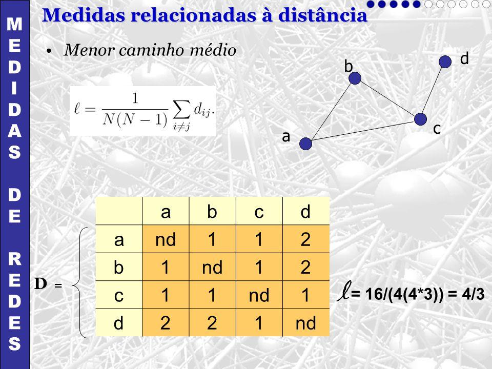 Menor caminho médio abcd and112 b1 12 c11 1 d221 a b c d Medidas relacionadas à distância D = = 16/(4(4*3)) = 4/3 l MEDIDASDEREDESMEDIDASDEREDES