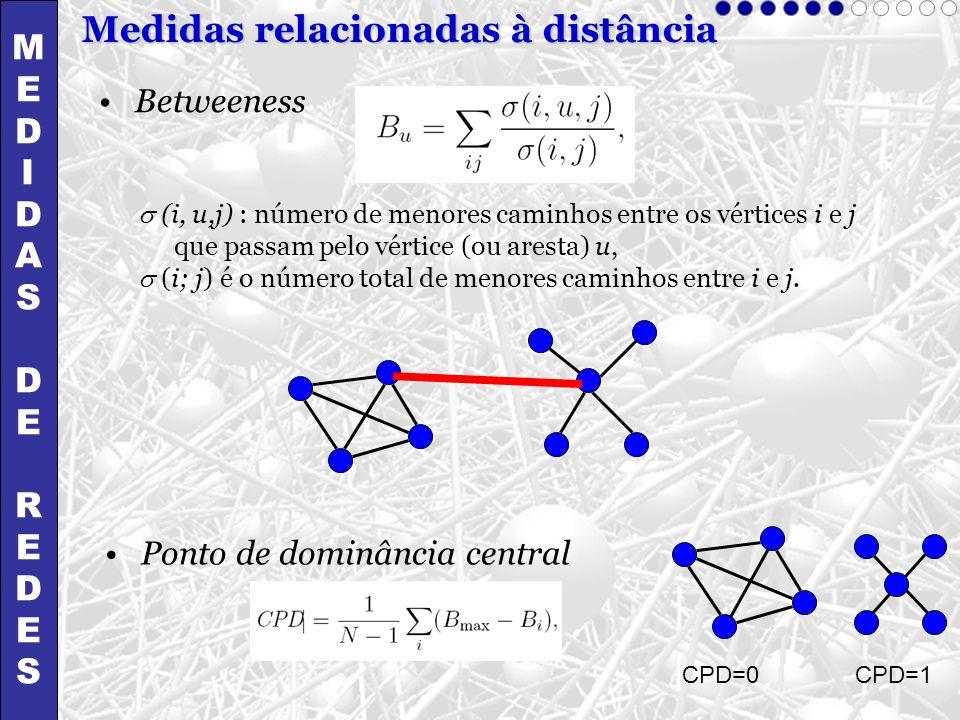 Betweeness (i, u,j) : número de menores caminhos entre os vértices i e j que passam pelo vértice (ou aresta) u, (i; j) é o número total de menores cam