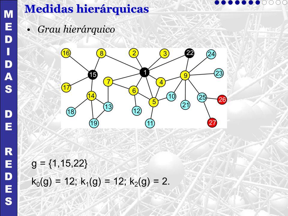 Grau hierárquico g = {1,15,22} k 0 (g) = 12; k 1 (g) = 12; k 2 (g) = 2. Medidas hierárquicas MEDIDASDEREDESMEDIDASDEREDES