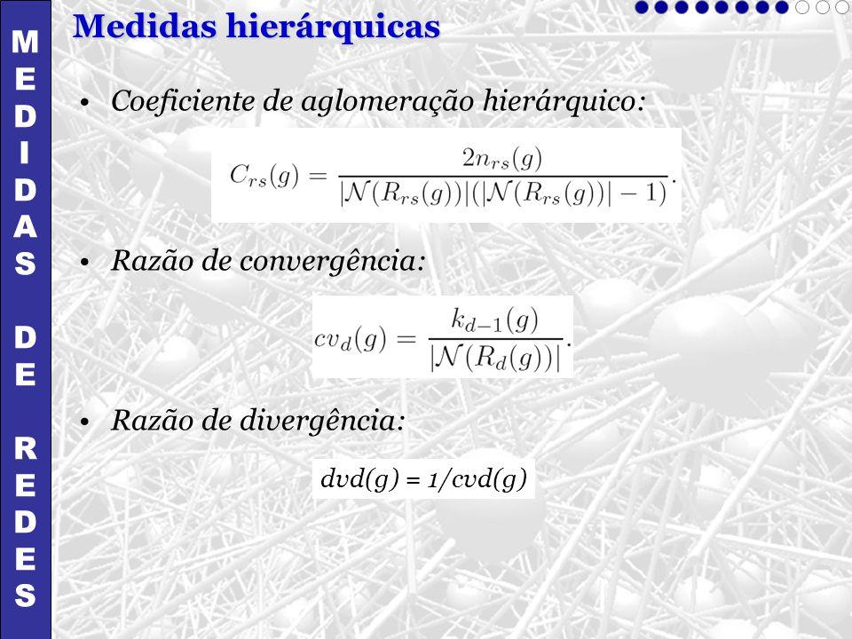 Coeficiente de aglomeração hierárquico: Razão de convergência: Razão de divergência: dvd(g) = 1/cvd(g) Medidas hierárquicas MEDIDASDEREDESMEDIDASDERED