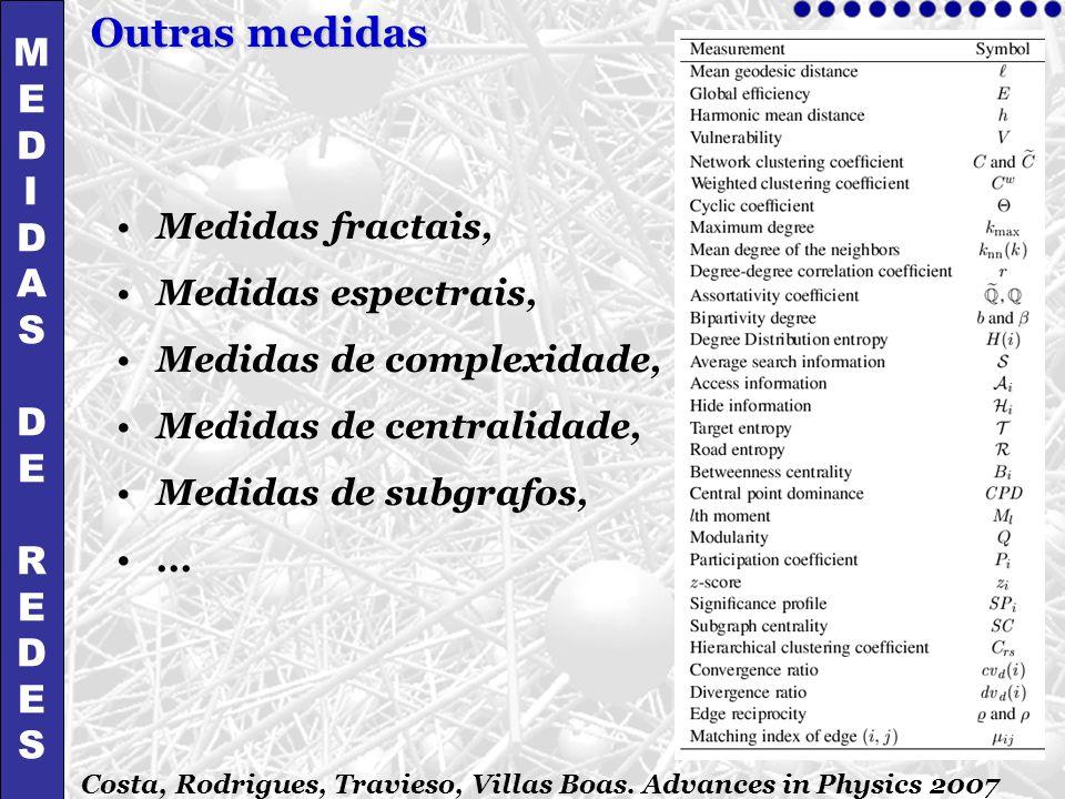 Medidas fractais, Medidas espectrais, Medidas de complexidade, Medidas de centralidade, Medidas de subgrafos,... Costa, Rodrigues, Travieso, Villas Bo