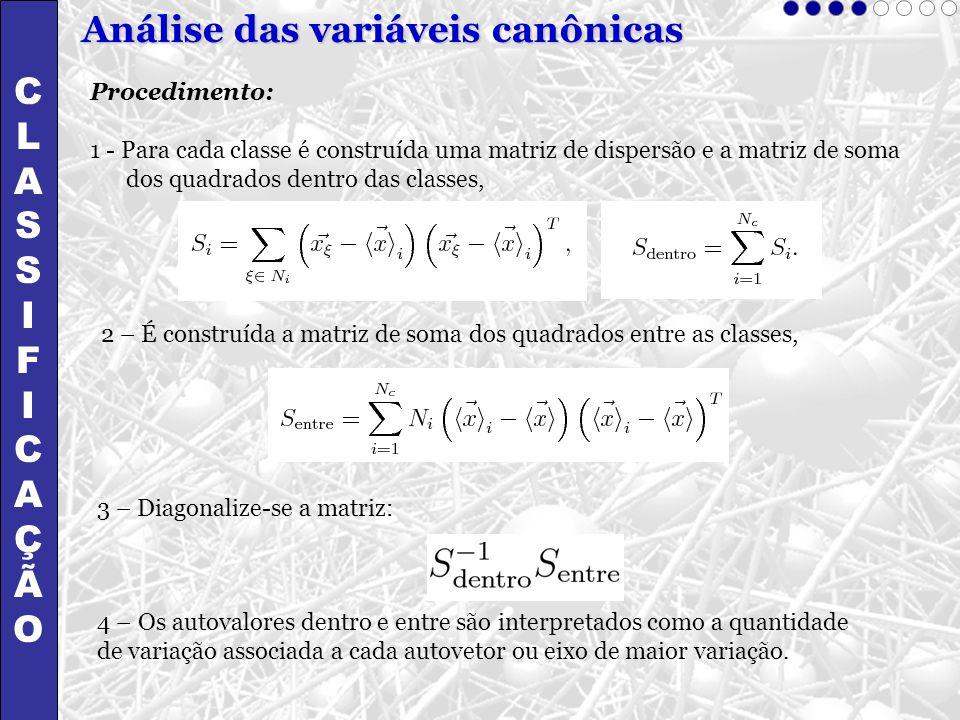 Procedimento: 1 - Para cada classe é construída uma matriz de dispersão e a matriz de soma dos quadrados dentro das classes, 2 – É construída a matriz