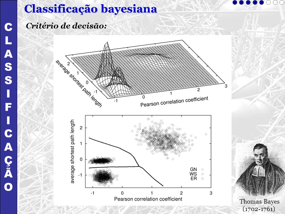 Critério de decisão: Classificação bayesiana CLASSIFICAÇÃOCLASSIFICAÇÃO Thomas Bayes (1702-1761)