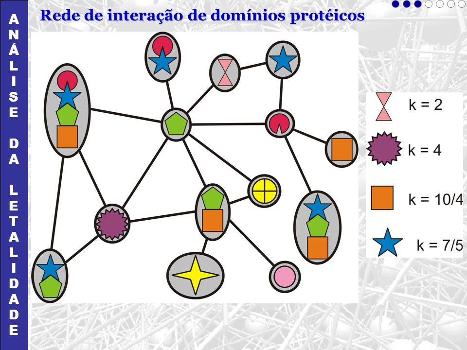 Rede de interação de domínios protéicos ANÁLISEDALETALIDADEANÁLISEDALETALIDADE
