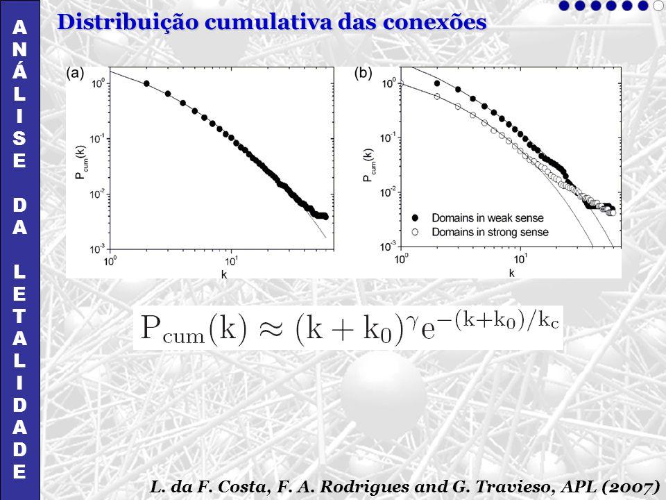Distribuição cumulativa das conexões L. da F. Costa, F. A. Rodrigues and G. Travieso, APL (2007) ANÁLISEDALETALIDADEANÁLISEDALETALIDADE
