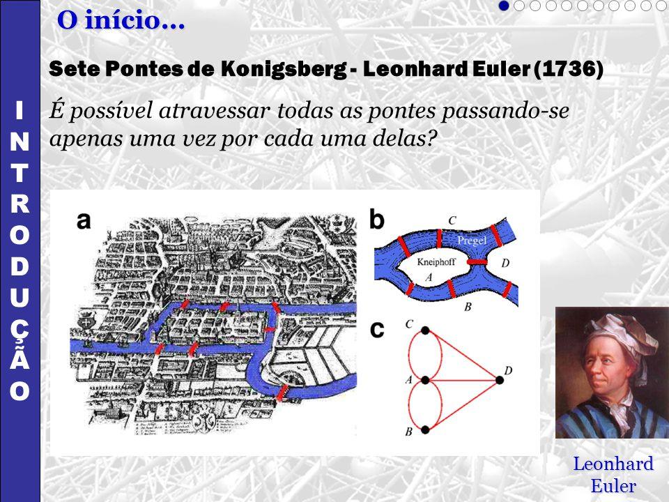 Sete Pontes de Konigsberg - Leonhard Euler (1736) É possível atravessar todas as pontes passando-se apenas uma vez por cada uma delas? O início... INT