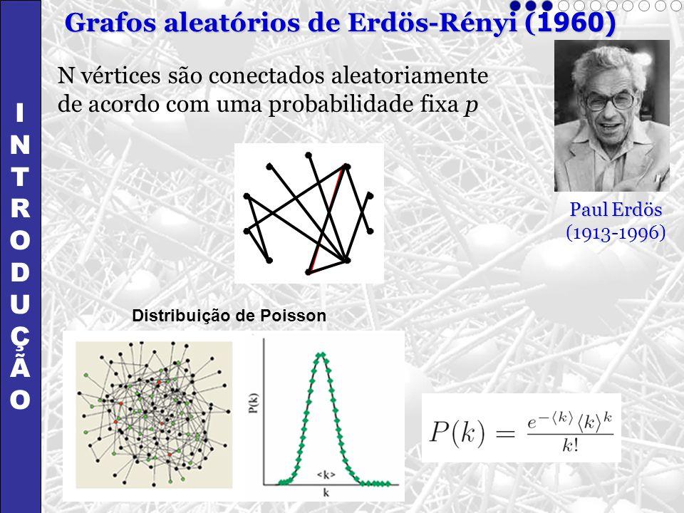 Paul Erdös Paul Erdös (1913-1996) N vértices são conectados aleatoriamente de acordo com uma probabilidade fixa p INTRODUÇÃOINTRODUÇÃO Grafos aleatóri