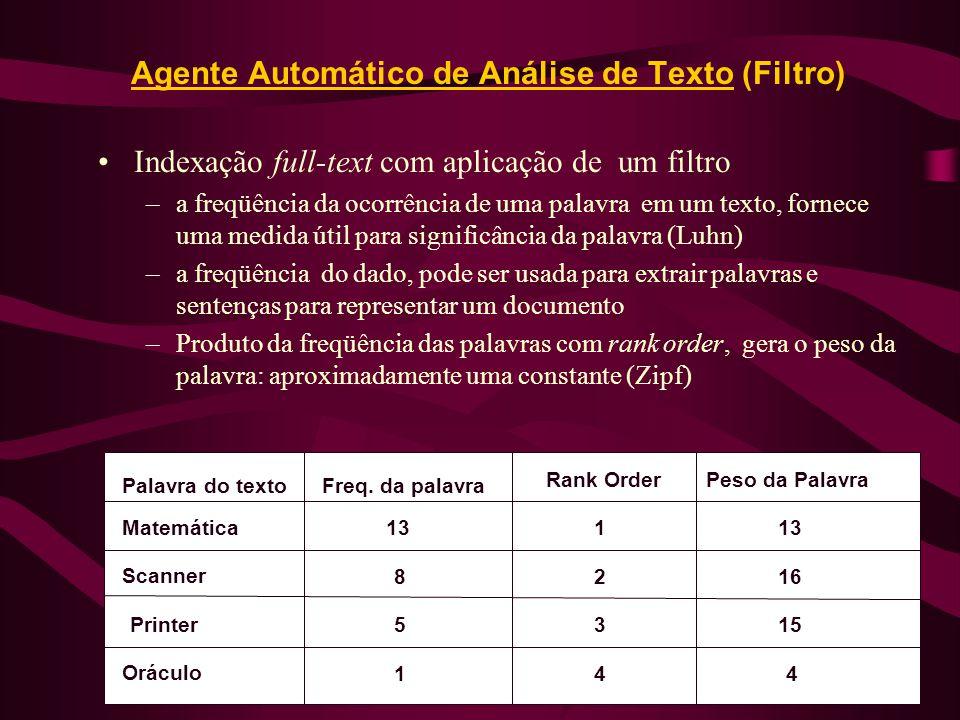 Agente Automático de Análise de Texto (Filtro) Indexação full-text com aplicação de um filtro –a freqüência da ocorrência de uma palavra em um texto,