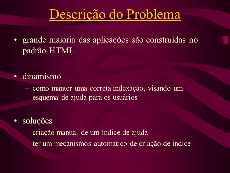 Descrição do Problema grande maioria das aplicações são construídas no padrão HTML dinamismo –como manter uma correta indexação, visando um esquema de