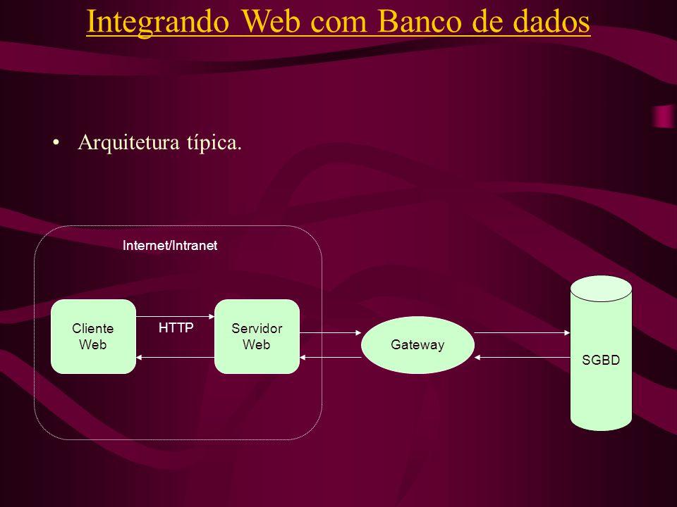 Integrando Web com Banco de dados Arquitetura típica. Cliente Web Servidor Web Gateway SGBD Internet/Intranet HTTP