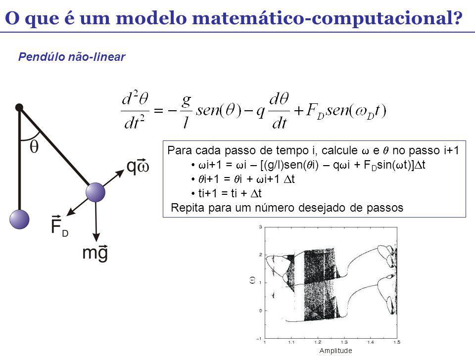 O que é um modelo matemático-computacional? Pendúlo não-linear Para cada passo de tempo i, calcule e no passo i+1 i+1 = i – [(g/l)sen( i) – q i + F D