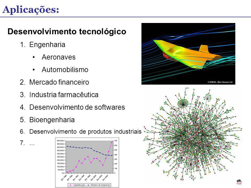 Desenvolvimento tecnológico 1.Engenharia Aeronaves Automobilismo 2.Mercado financeiro 3.Industria farmacêutica 4.Desenvolvimento de softwares 5.Bioeng