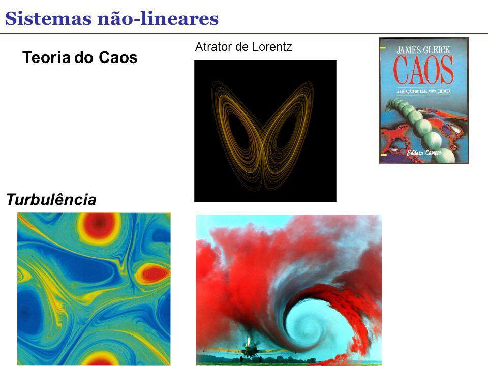 Sistemas não-lineares Teoria do Caos Turbulência Atrator de Lorentz