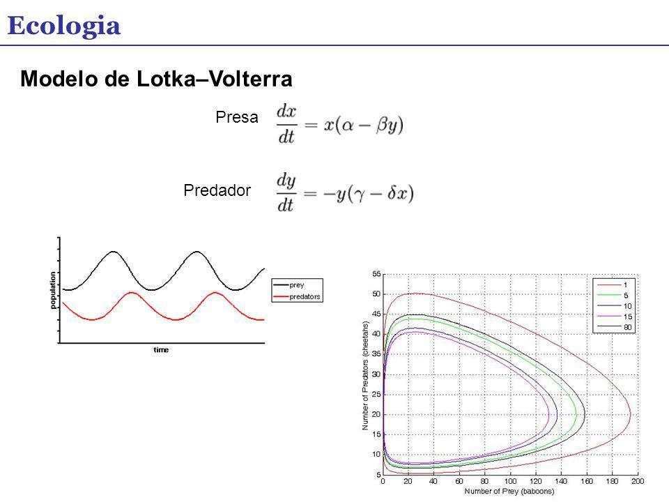 Ecologia Modelo de Lotka–Volterra Presa Predador