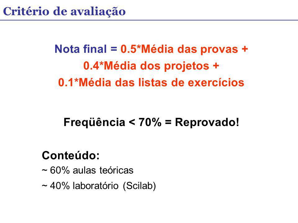 Critério de avaliação Nota final = 0.5*Média das provas + 0.4*Média dos projetos + 0.1*Média das listas de exercícios Freqüência < 70% = Reprovado! Co