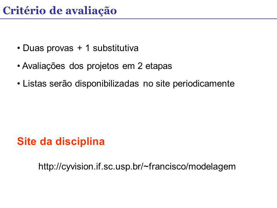 Critério de avaliação Duas provas + 1 substitutiva Avaliações dos projetos em 2 etapas Listas serão disponibilizadas no site periodicamente Site da di