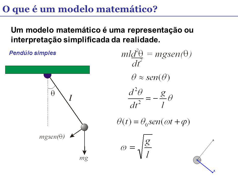 O que é um modelo matemático? Um modelo matemático é uma representação ou interpretação simplificada da realidade. Pendúlo simples
