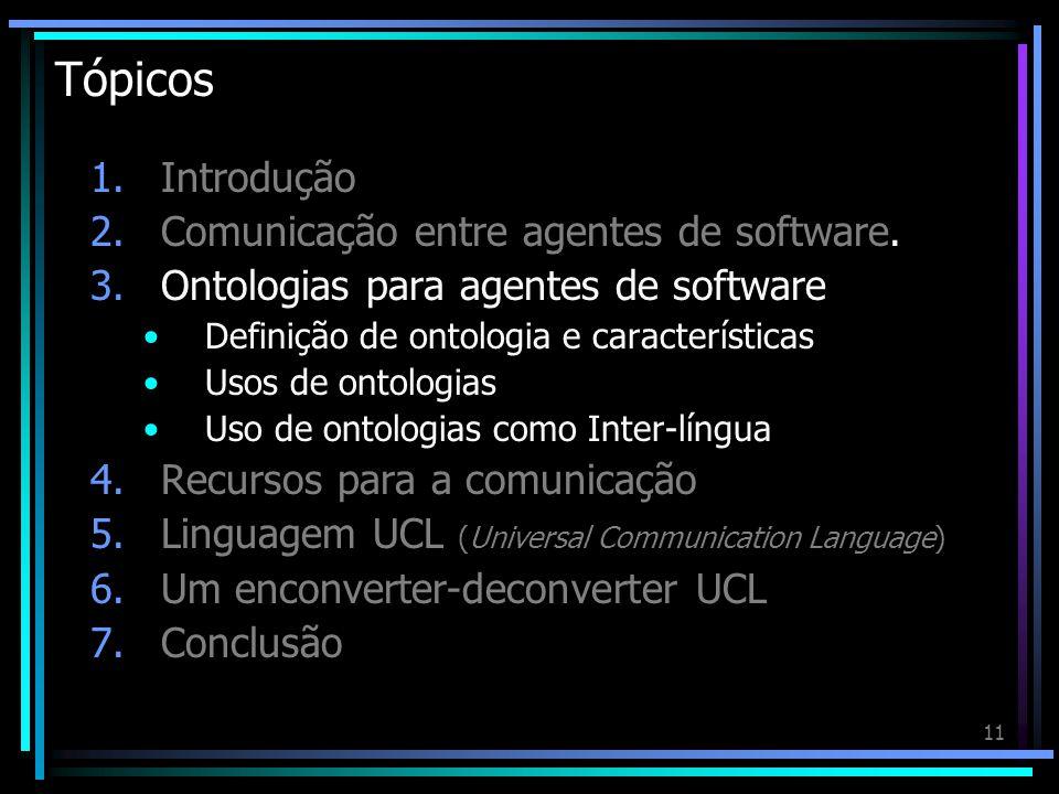 11 Tópicos 1.Introdução 2.Comunicação entre agentes de software. 3.Ontologias para agentes de software Definição de ontologia e características Usos d