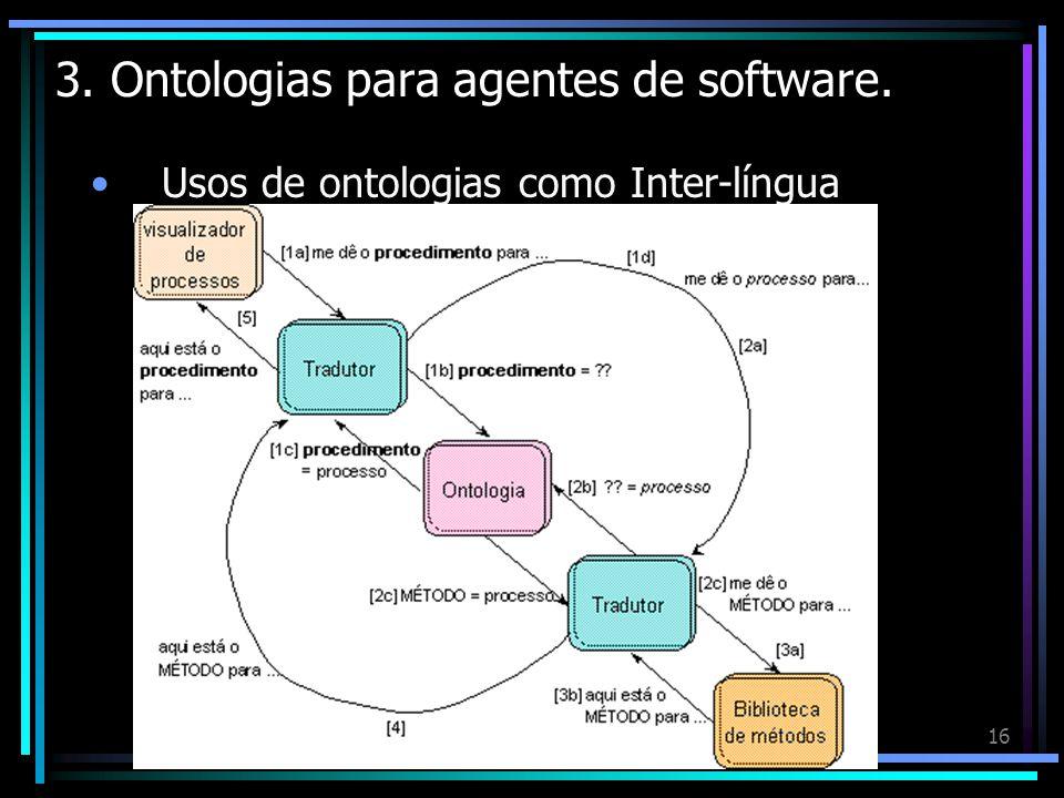17 Tópicos 1.Introdução 2.Comunicação entre agentes de software.