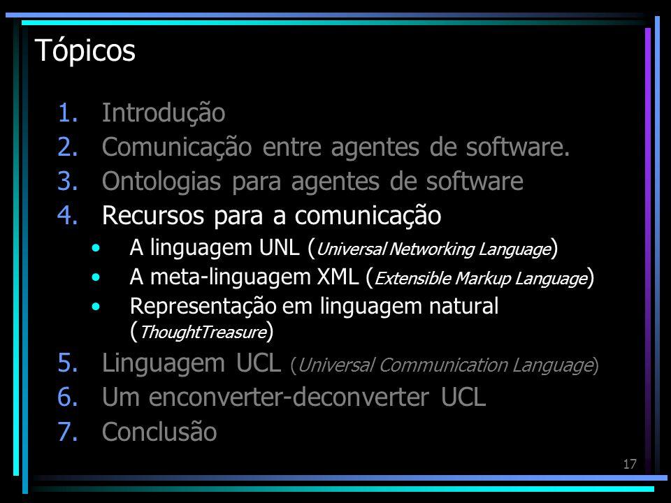 17 Tópicos 1.Introdução 2.Comunicação entre agentes de software. 3.Ontologias para agentes de software 4.Recursos para a comunicação A linguagem UNL (