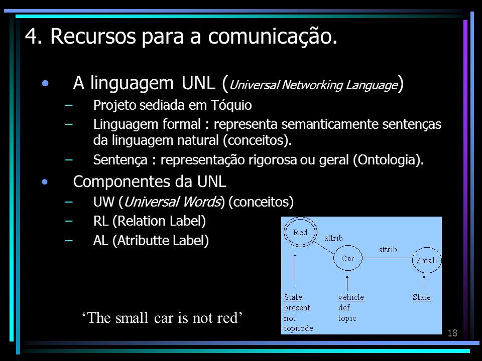 19 4.Recursos para a comunicação.