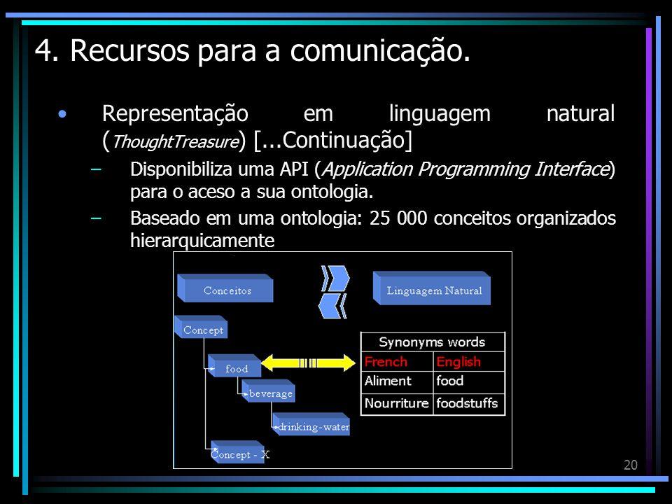 20 4. Recursos para a comunicação. Representação em linguagem natural ( ThoughtTreasure ) [...Continuação] –Disponibiliza uma API (Application Program