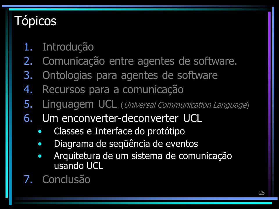 25 Tópicos 1.Introdução 2.Comunicação entre agentes de software. 3.Ontologias para agentes de software 4.Recursos para a comunicação 5.Linguagem UCL (