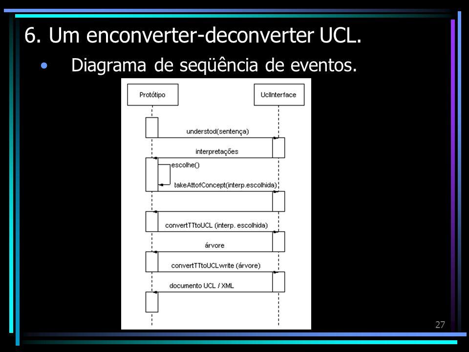 27 6. Um enconverter-deconverter UCL. Diagrama de seqüência de eventos.