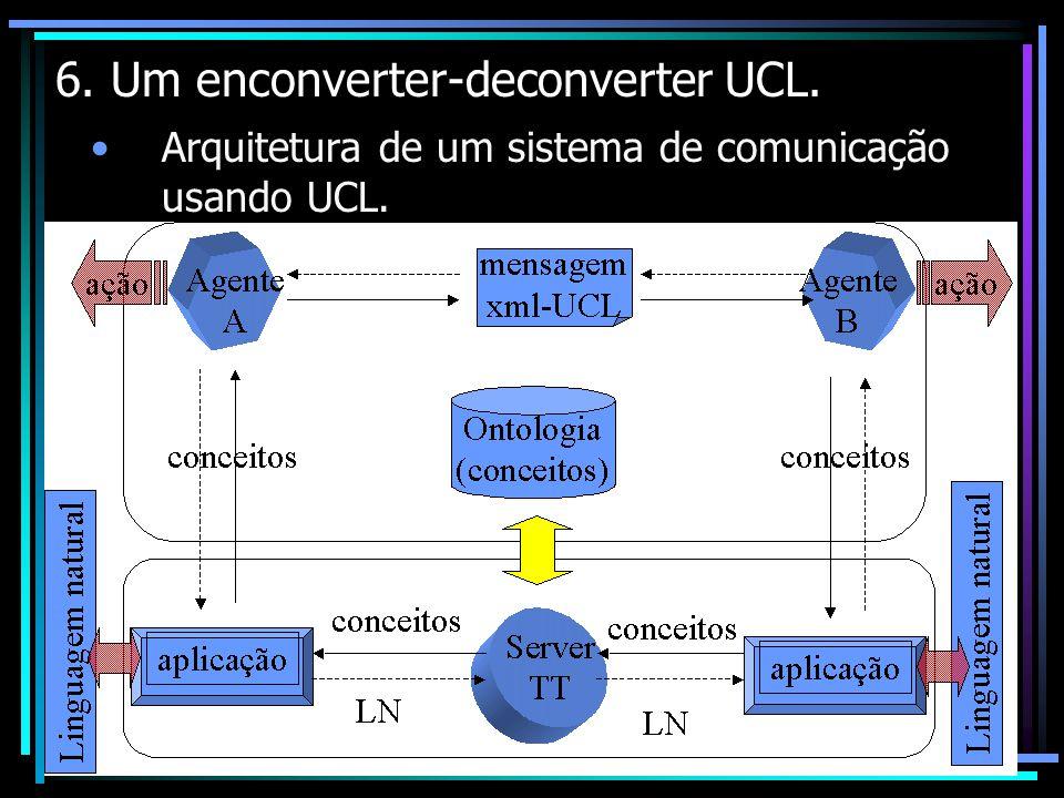 29 Tópicos 1.Introdução 2.Comunicação entre agentes de software.