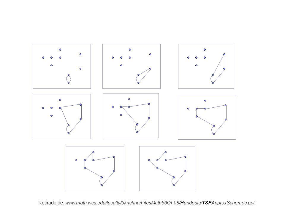 Retirado de: www.math.wsu.edu/faculty/bkrishna/FilesMath566/F08/Handouts/TSPApproxSchemes.ppt
