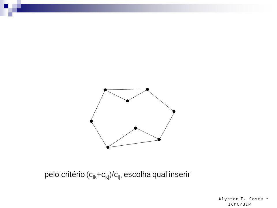 Alysson M. Costa – ICMC/USP pelo critério (c ik +c kj )/c ij, escolha qual inserir