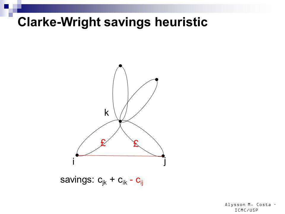 Alysson M. Costa – ICMC/USP Clarke-Wright savings heuristic i j k savings: c jk + c ik - c ij £ £