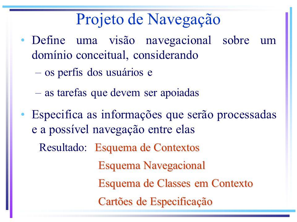 Projeto de Navegação Define uma visão navegacional sobre um domínio conceitual, considerando –os perfis dos usuários e –as tarefas que devem ser apoia