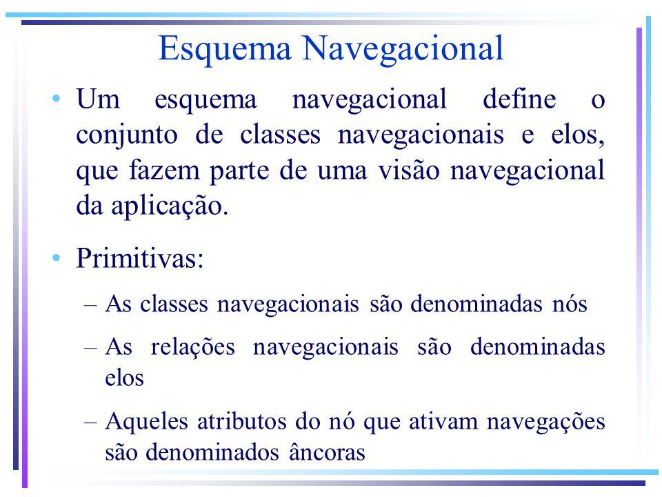 Esquema Navegacional Um esquema navegacional define o conjunto de classes navegacionais e elos, que fazem parte de uma visão navegacional da aplicação