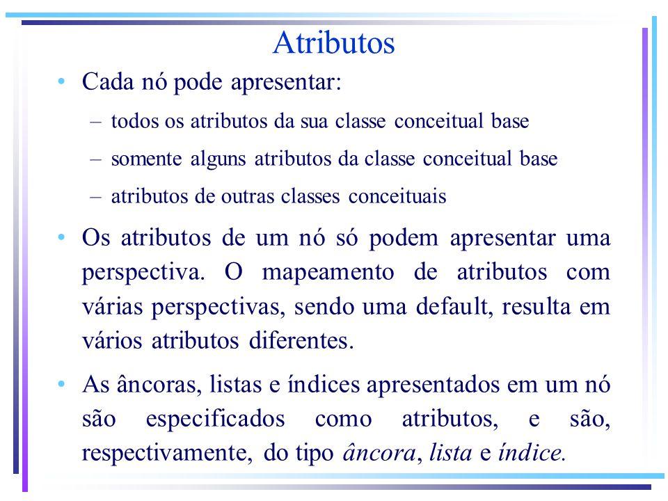Cada nó pode apresentar: –todos os atributos da sua classe conceitual base –somente alguns atributos da classe conceitual base –atributos de outras cl