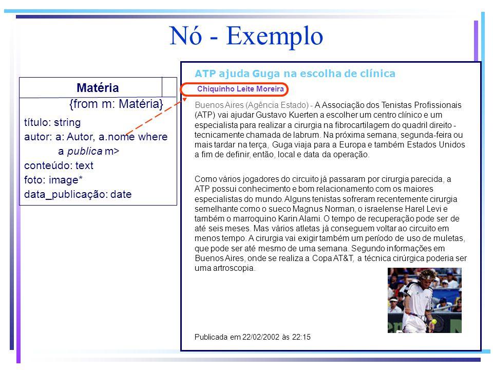 Nó - Exemplo Matéria {from m: Matéria} título: string autor: a: Autor, a.nome where a publica m> conteúdo: text foto: image* data_publicação: date ATP