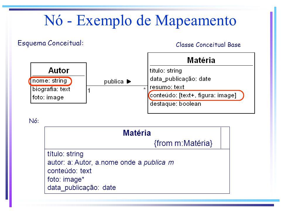 Nó - Exemplo de Mapeamento Classe Conceitual Base Esquema Conceitual: Matéria {from m:Matéria} título: string autor: a: Autor, a.nome onde a publica m