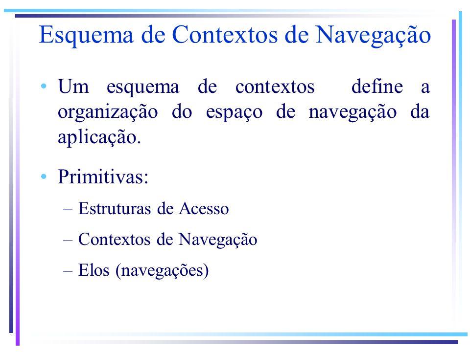 Esquema de Contextos de Navegação Um esquema de contextos define a organização do espaço de navegação da aplicação. Primitivas: –Estruturas de Acesso