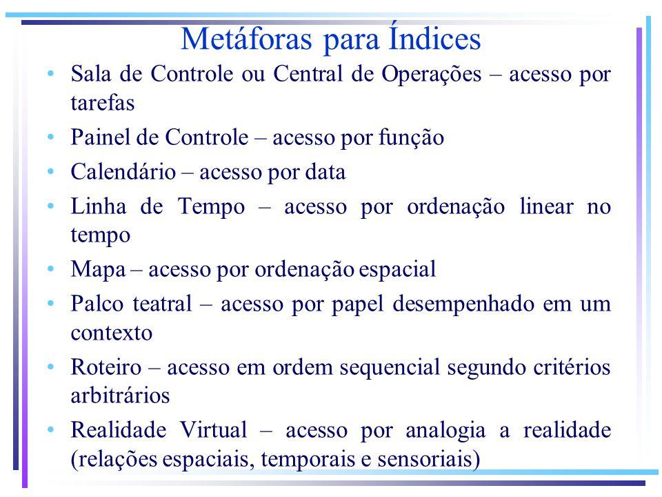 Metáforas para Índices Sala de Controle ou Central de Operações – acesso por tarefas Painel de Controle – acesso por função Calendário – acesso por da