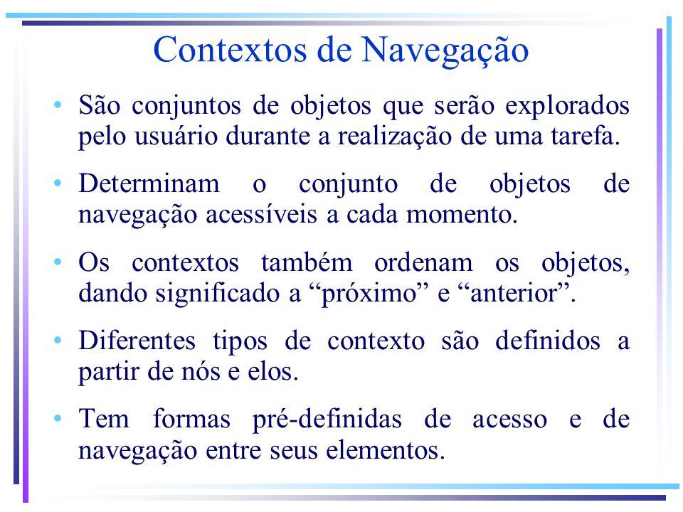 Contextos de Navegação São conjuntos de objetos que serão explorados pelo usuário durante a realização de uma tarefa. Determinam o conjunto de objetos
