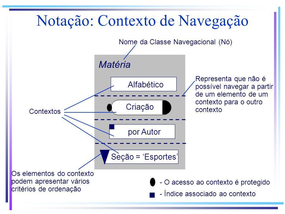 Notação: Contexto de Navegação Matéria Alfabético Nome da Classe Navegacional (Nó) Contextos Representa que não é possível navegar a partir de um elem