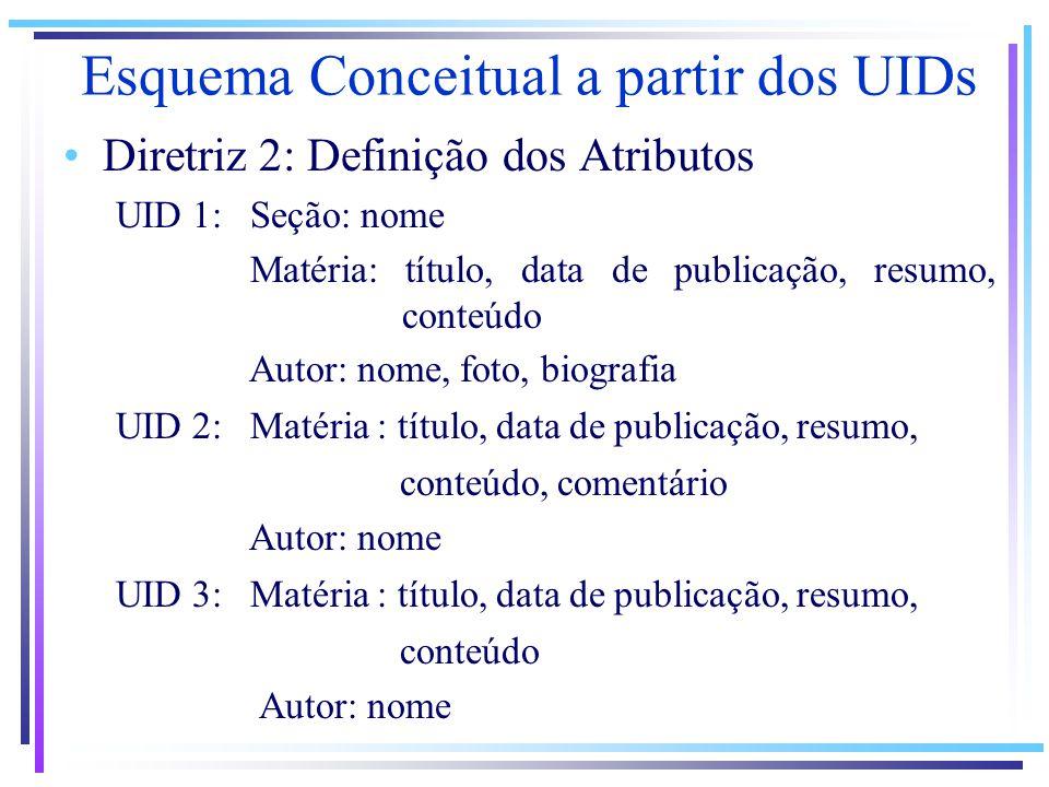 Diretriz 2: Definição dos Atributos UID 1: Seção: nome Matéria: título, data de publicação, resumo, conteúdo Autor: nome, foto, biografia UID 2: Matér